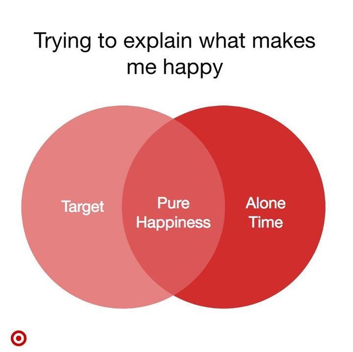 The perfect venn diagram doesn't exi…Today, Target is our pick for #UnmetricBrandStars.