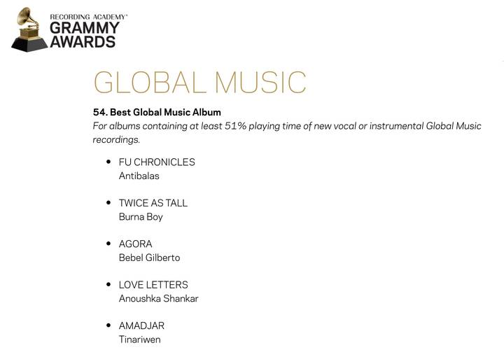 Congratulations to Antibalas for their Recording Academy / GRAMMYs nomination in the Best Global Music Album Category!!